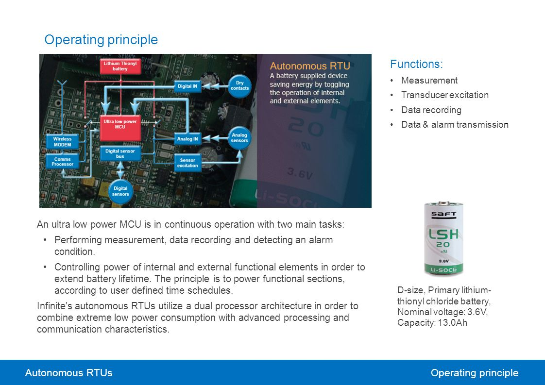Operating principle An ultra low power MCU is in continuous operation with two main tasks: Performing measurement, data recording and detecting an ala