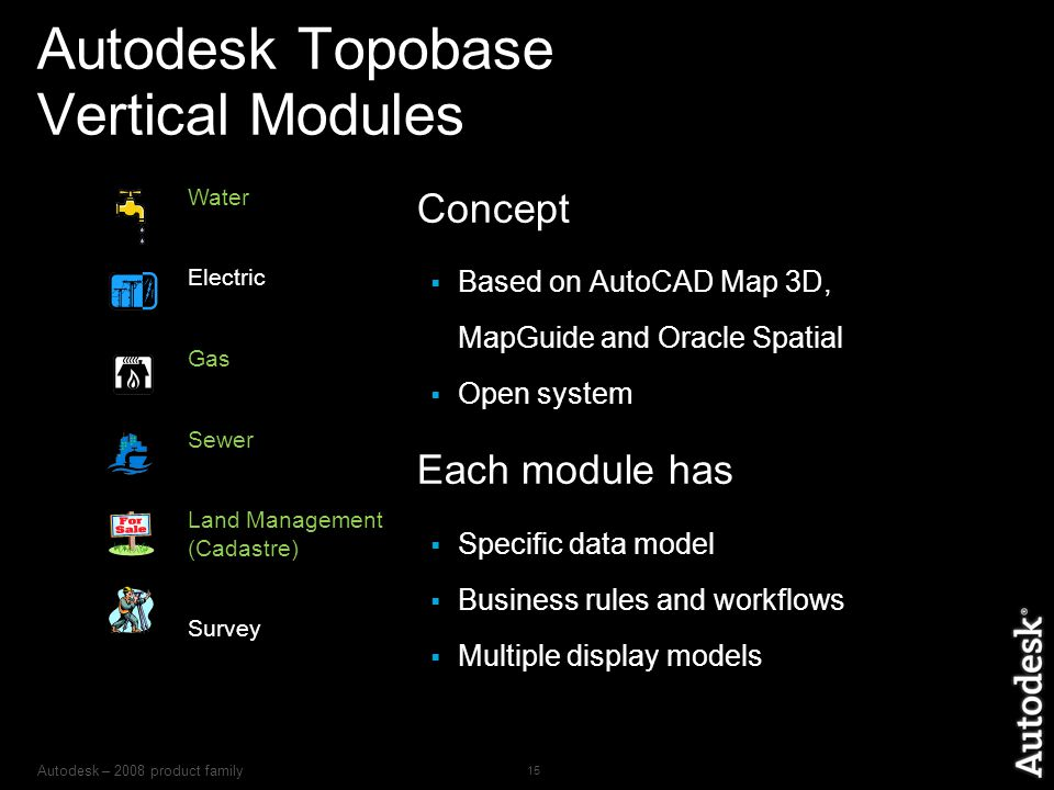 Autodesk – 2008 product family 15 Autodesk Topobase Vertical Modules Concept  Based on AutoCAD Map 3D, MapGuide and Oracle Spatial  Open system Each