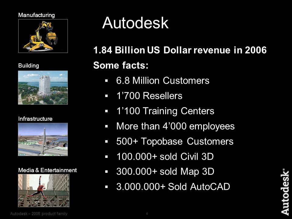 © 2006 Autodesk5 Industry Trends