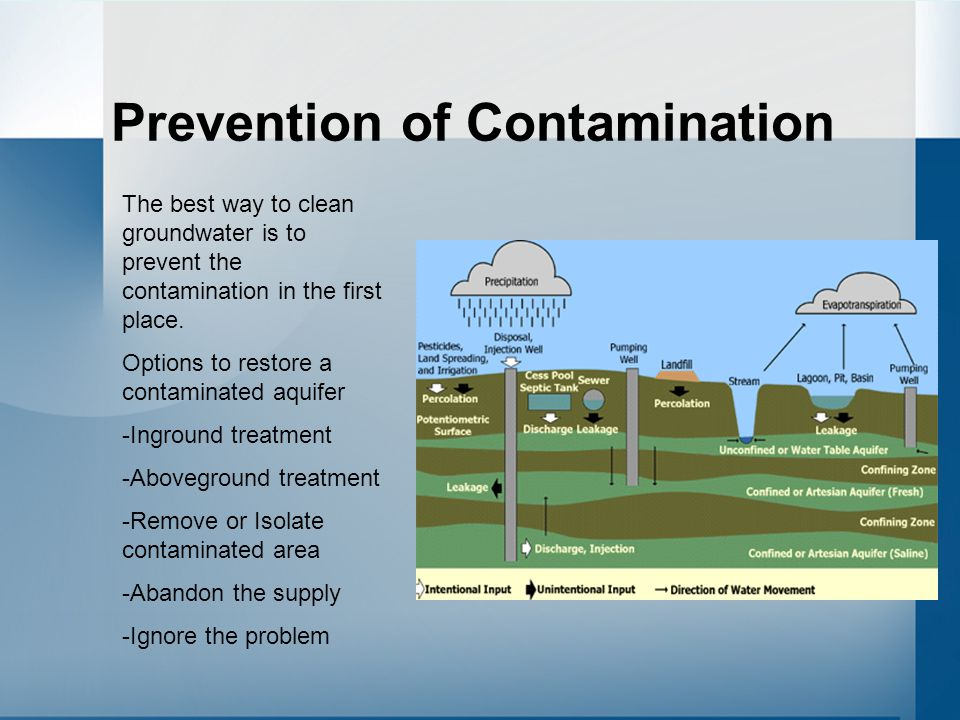 Prevention of Contamination The best way to clean groundwater is to prevent the contamination in the first place.