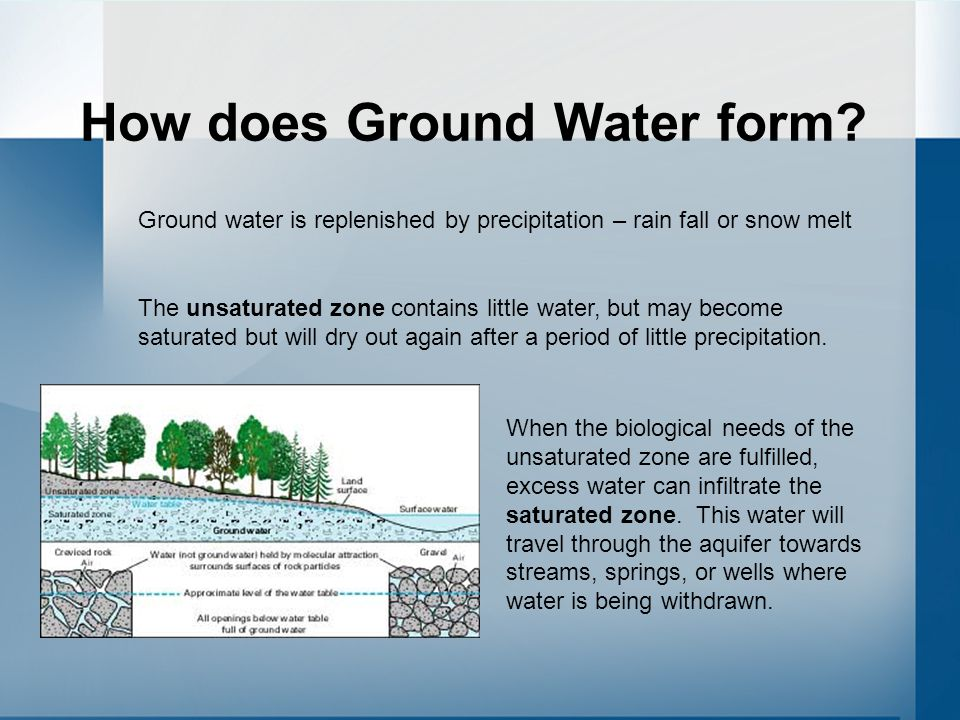 How does Ground Water form.