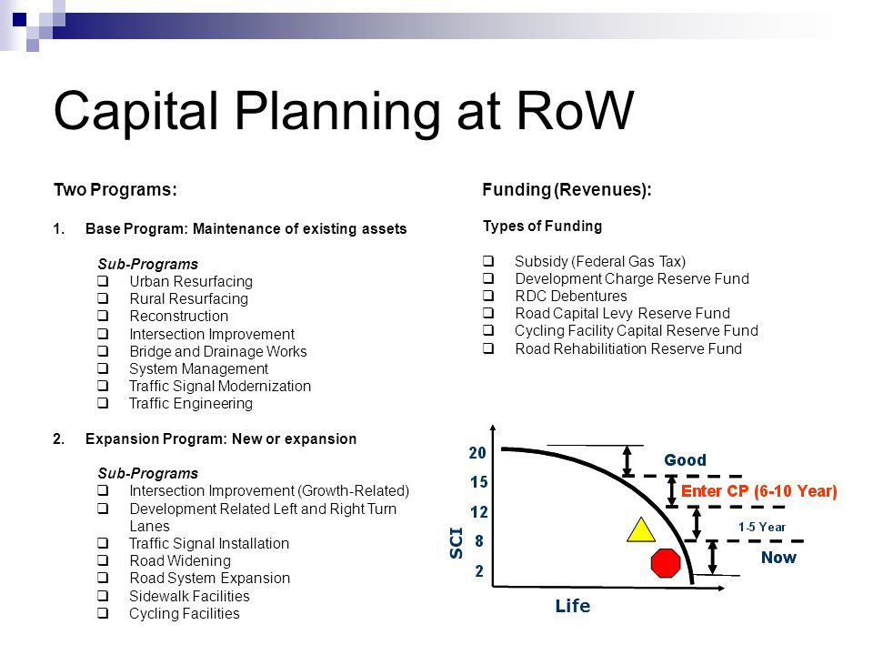 Capital Planning at RoW Two Programs: 1.Base Program: Maintenance of existing assets Sub-Programs  Urban Resurfacing  Rural Resurfacing  Reconstruction  Intersection Improvement  Bridge and Drainage Works  System Management  Traffic Signal Modernization  Traffic Engineering 2.