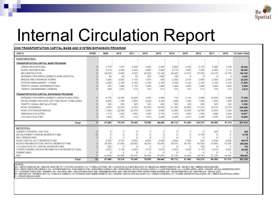 Internal Circulation Report
