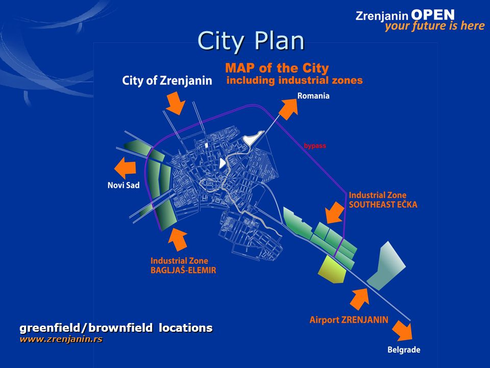 City Plan greenfield/brownfield locations www.zrenjanin.rs