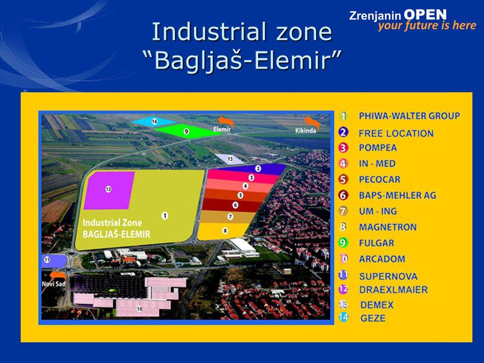 Industrial zone Bagljaš-Elemir