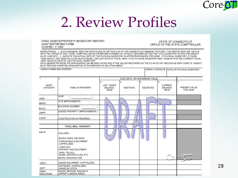 28 2. Review Profiles
