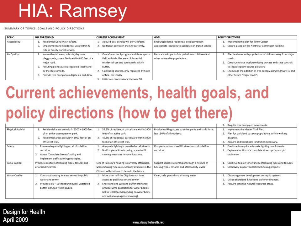 www.designforhealth.net Design for Health April 2009 HIA: Ramsey Current achievements, health goals, and policy directions (how to get there)