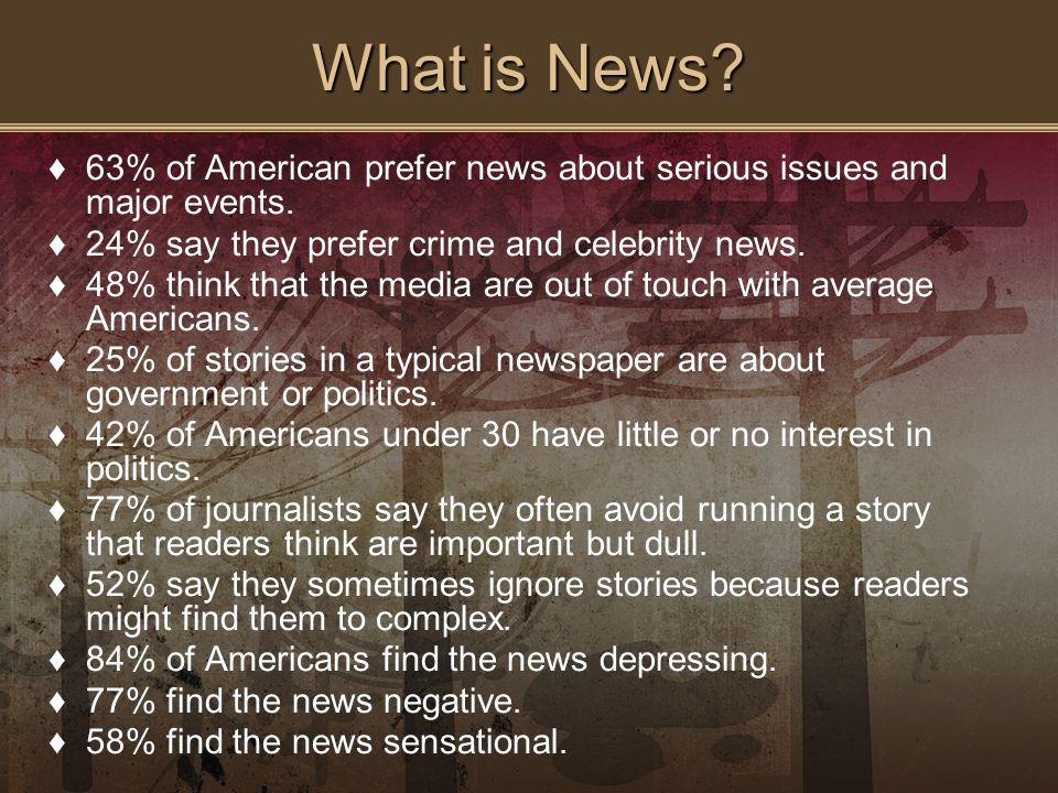 What is News? ♦63% of American prefer news about serious issues and major events. ♦24% say they prefer crime and celebrity news. ♦48% think that the m