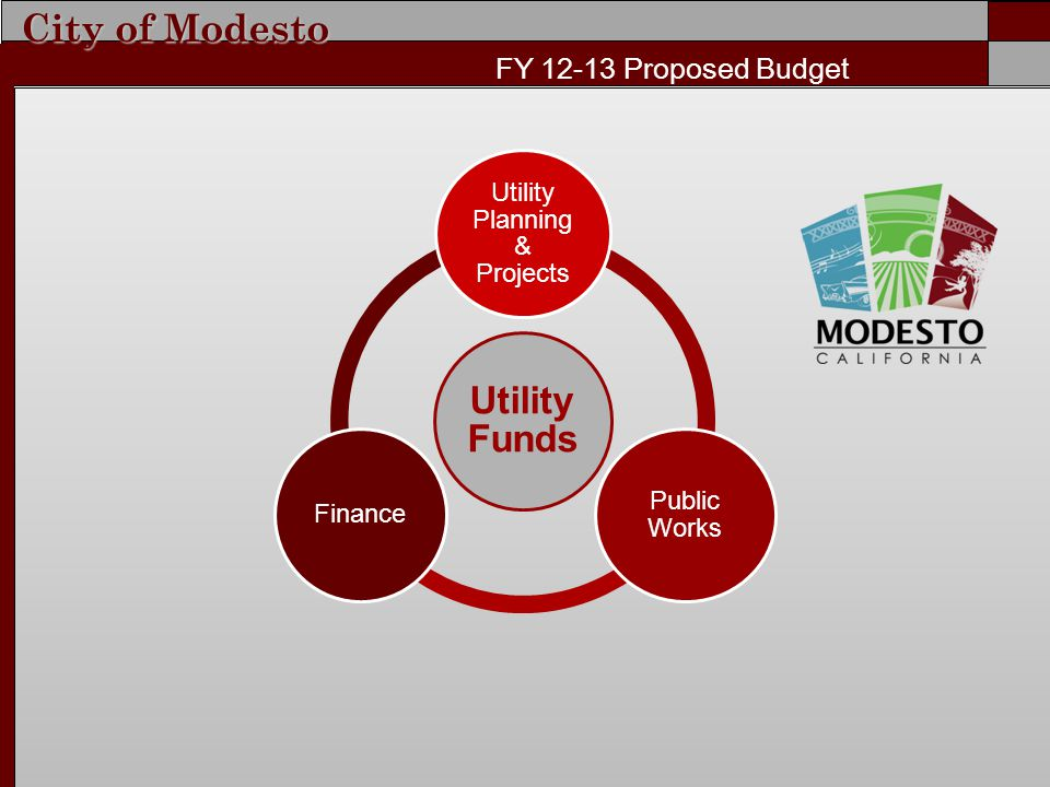 City of Modesto FY 12-13 Proposed Budget Utility Funds Utility Planning & Projects Public Works Finance