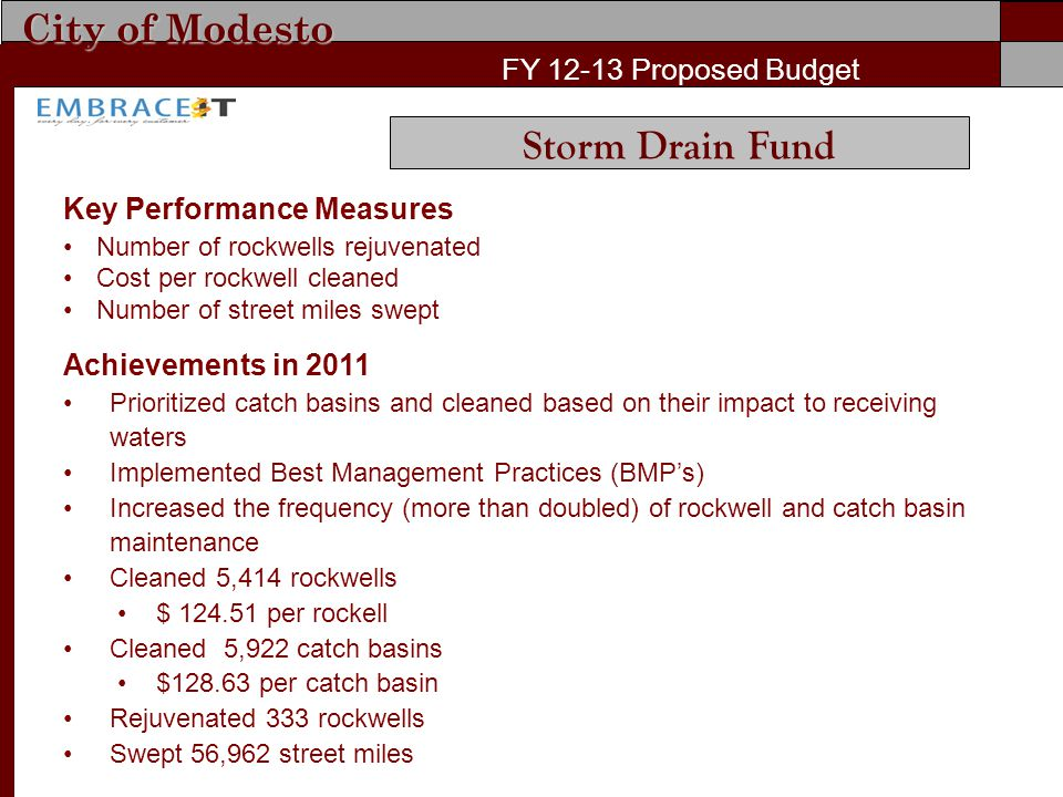 City of Modesto FY 12-13 Proposed Budget Key Performance Measures Number of rockwells rejuvenated Cost per rockwell cleaned Number of street miles swe