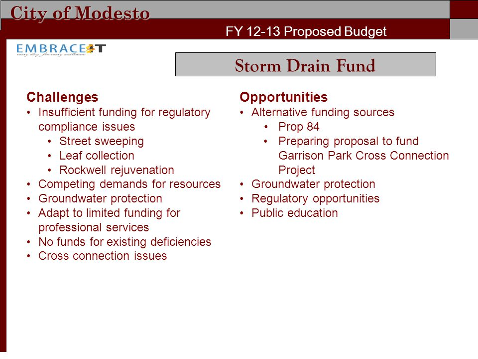 City of Modesto FY 12-13 Proposed Budget Challenges Insufficient funding for regulatory compliance issues Street sweeping Leaf collection Rockwell rej
