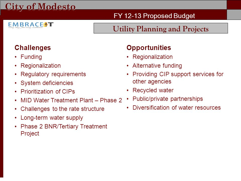 City of Modesto FY 12-13 Proposed Budget Challenges Funding Regionalization Regulatory requirements System deficiencies Prioritization of CIPs MID Wat