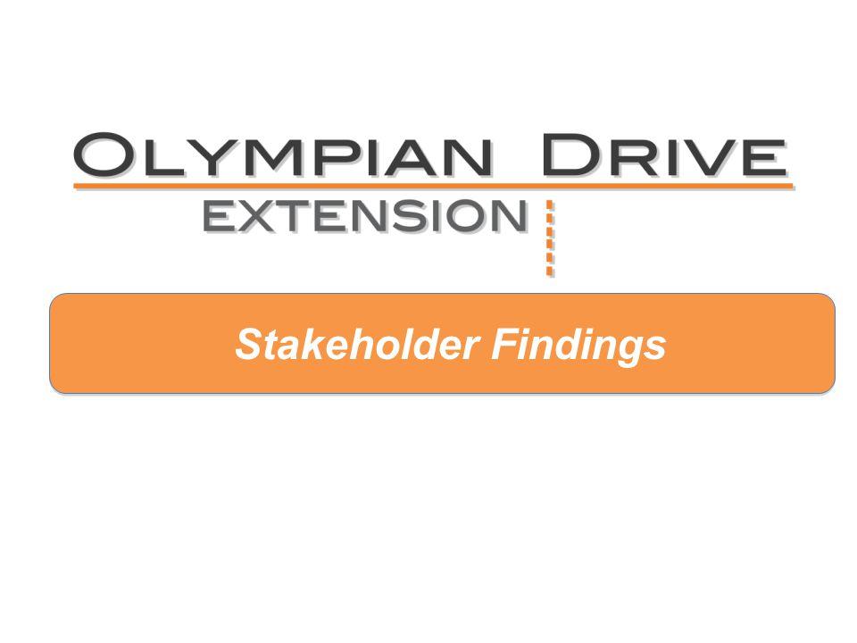Stakeholder Findings
