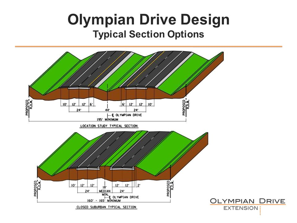 Olympian Drive Design Typical Section Options 2.92 is the height for the images