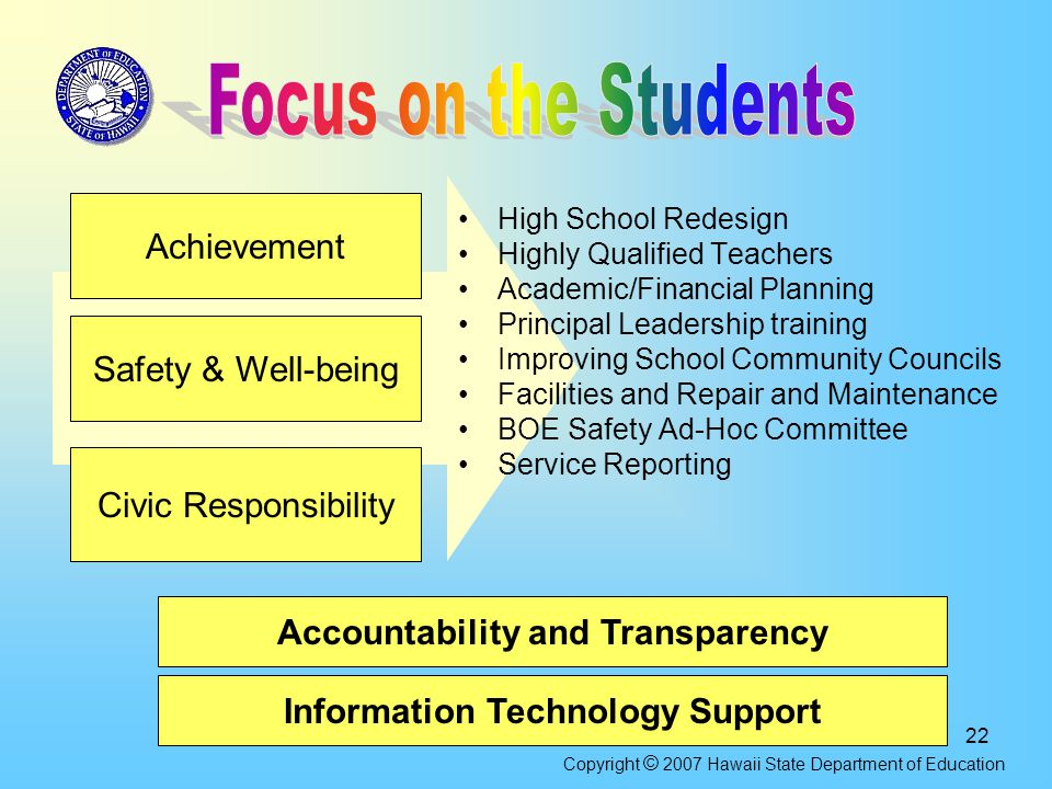 22 Achievement Safety & Well-being Civic Responsibility Accountability and Transparency Information Technology Support High School Redesign Highly Qua