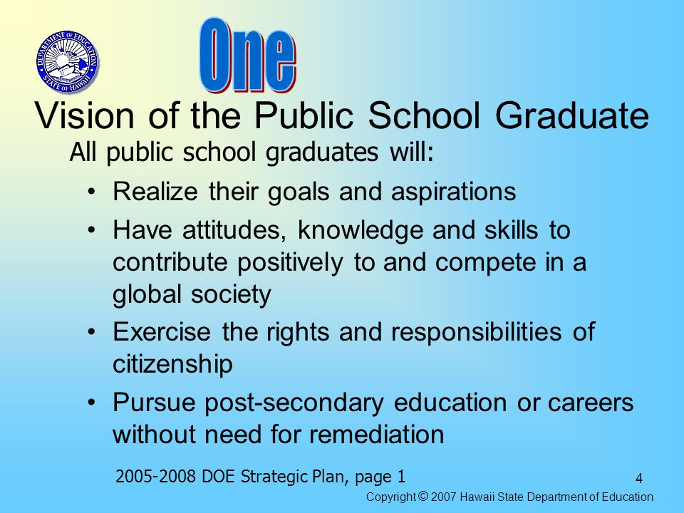 4 Vision of the Public School Graduate Realize their goals and aspirations Have attitudes, knowledge and skills to contribute positively to and compet