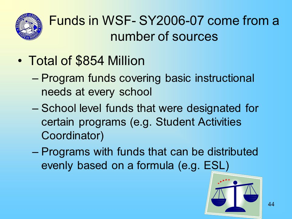 44 Funds in WSF- SY2006-07 come from a number of sources Total of $854 Million –Program funds covering basic instructional needs at every school –Scho