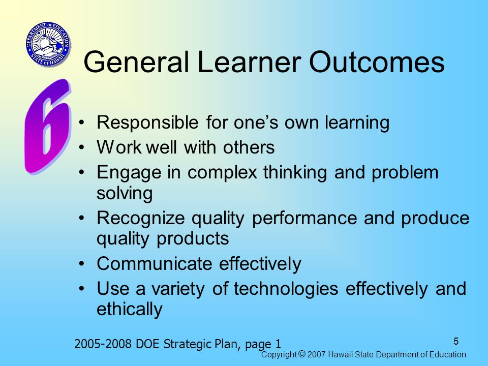 5 General Learner Outcomes Responsible for one's own learning Work well with others Engage in complex thinking and problem solving Recognize quality p