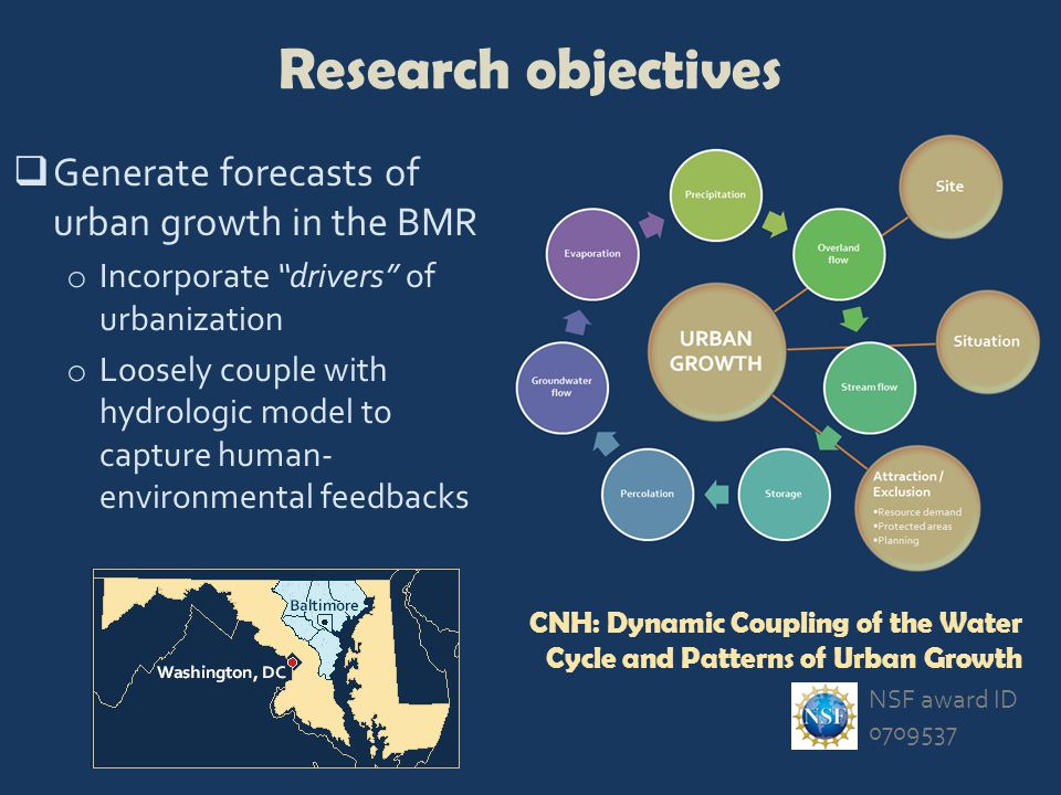 "Research objectives  Generate forecasts of urban growth in the BMR o Incorporate ""drivers"" of urbanization o Loosely couple with hydrologic model to"