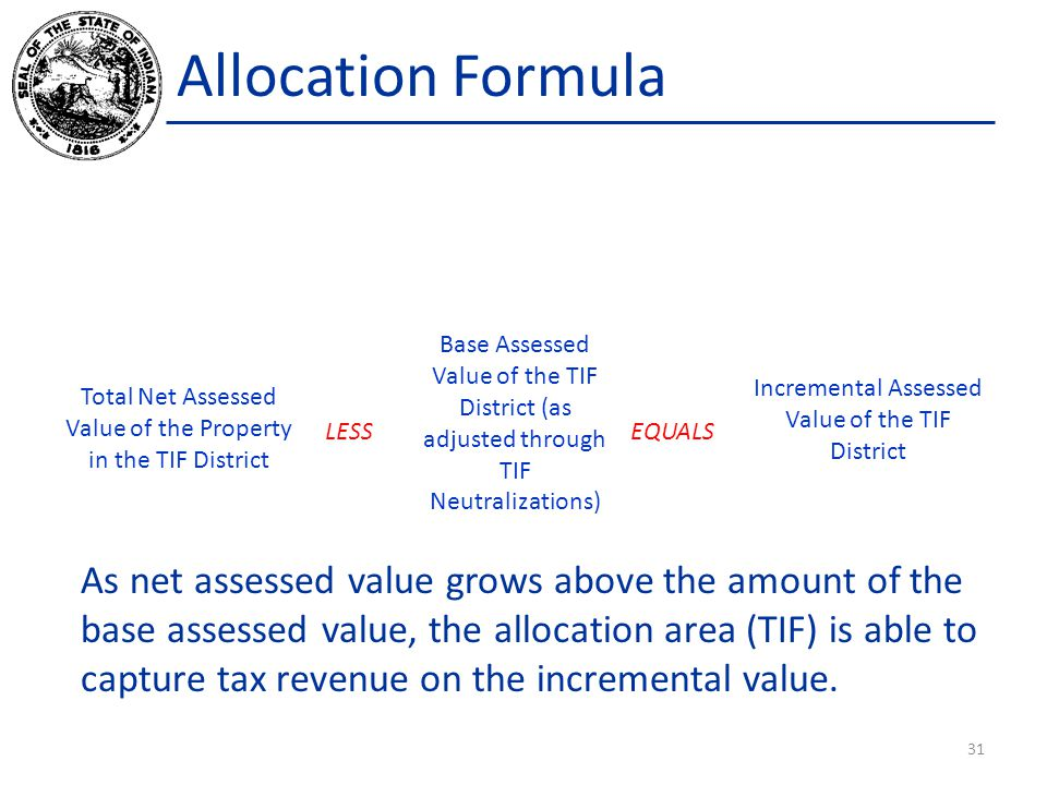 Allocation Formula 31 Base Assessed Value of the TIF District (as adjusted through TIF Neutralizations) Total Net Assessed Value of the Property in th