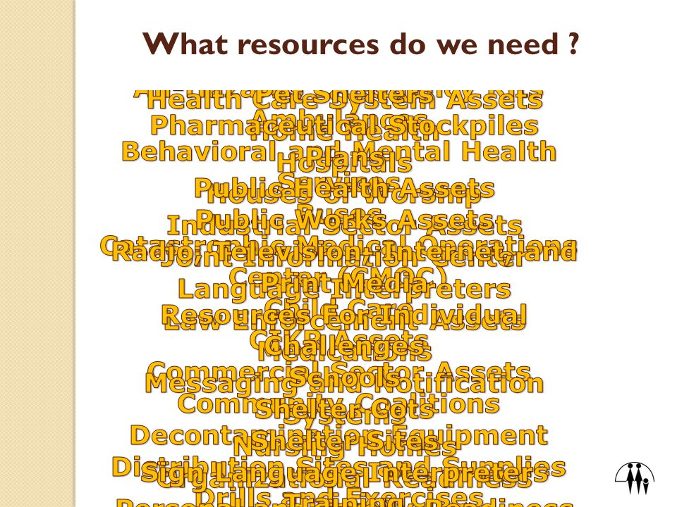 What resources do we need