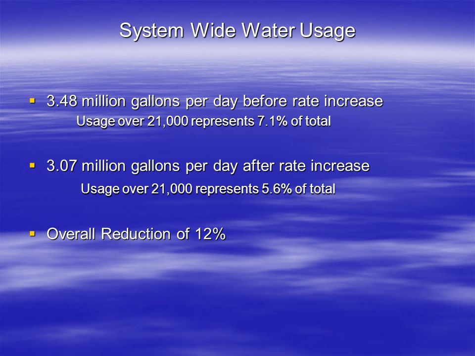 System Wide Water Usage  3.48 million gallons per day before rate increase Usage over 21,000 represents 7.1% of total  3.07 million gallons per day after rate increase Usage over 21,000 represents 5.6% of total Usage over 21,000 represents 5.6% of total  Overall Reduction of 12%