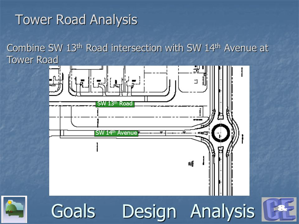 Design GoalsAnalysis Tower Road Analysis Combine SW 13 th Road intersection with SW 14 th Avenue at Tower Road SW 13 th Road SW 14 th Avenue