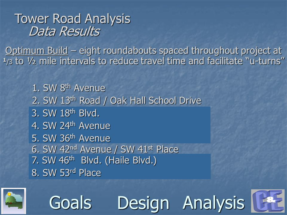 Design GoalsAnalysis Tower Road Analysis 1. SW 8 th Avenue 2.