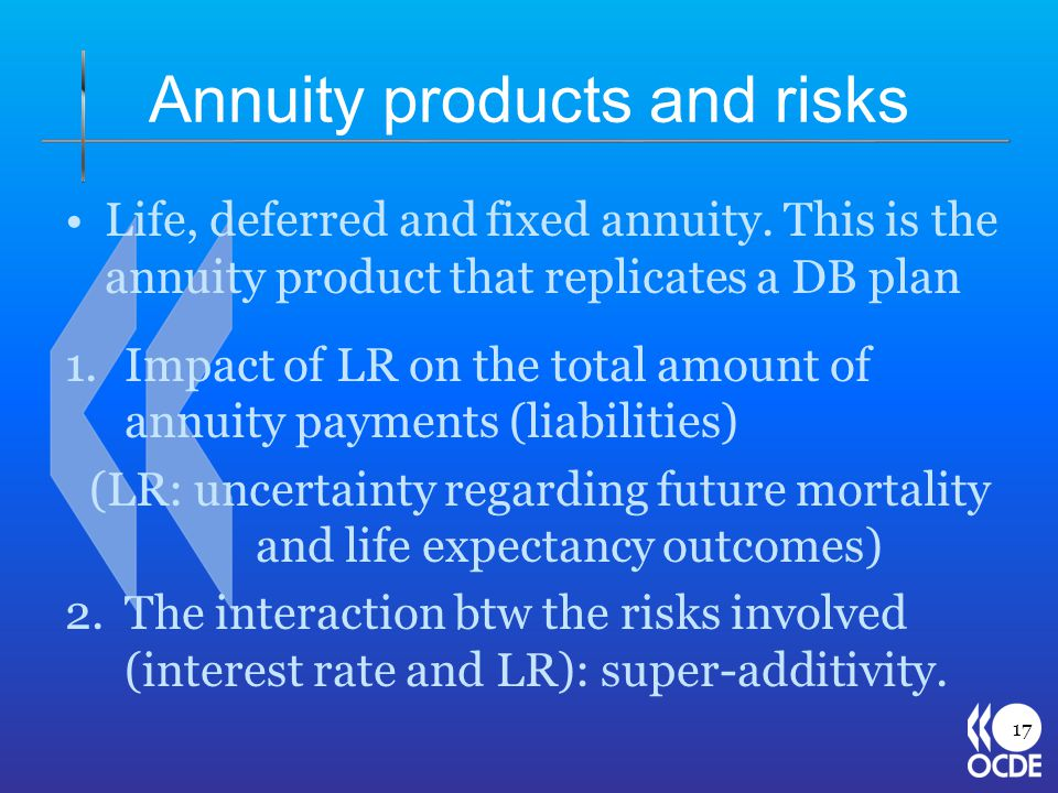 Annuity products and risks Life, deferred and fixed annuity.