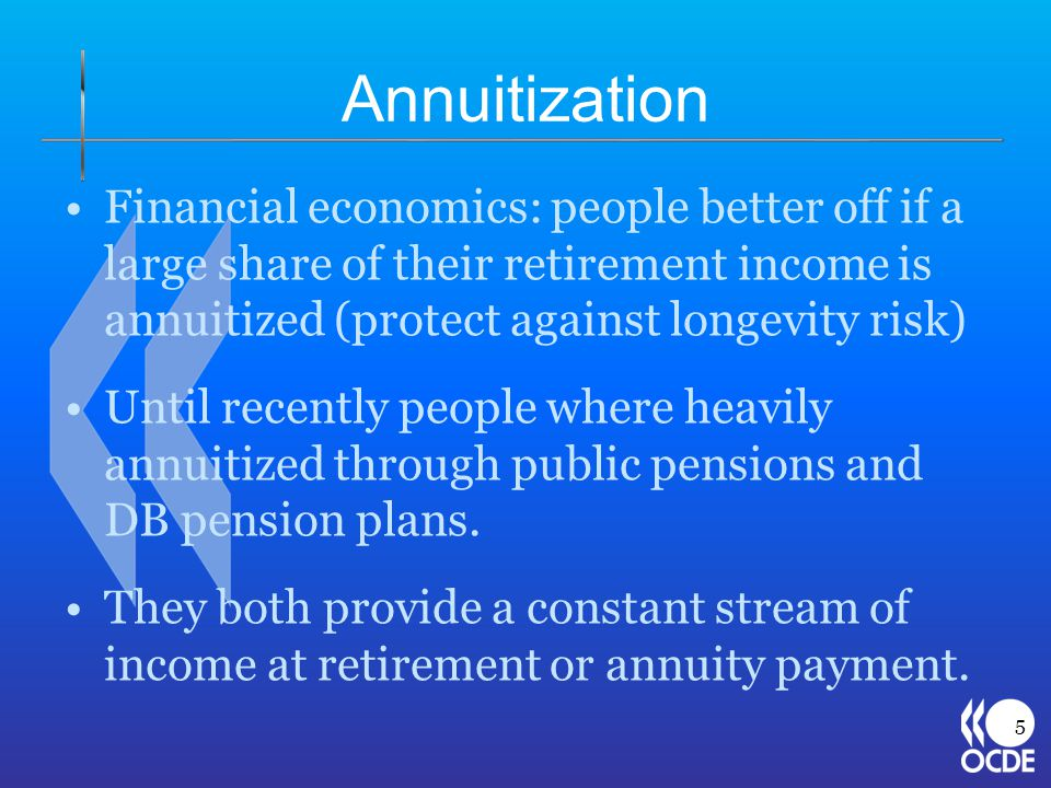 Annuitization Financial economics: people better off if a large share of their retirement income is annuitized (protect against longevity risk) Until recently people where heavily annuitized through public pensions and DB pension plans.