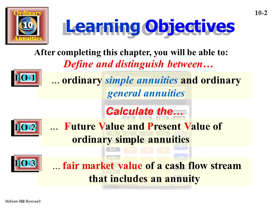 Ordinary Annuities Ordinary Annuities1010 McGraw-Hill Ryerson© 10-3 Calculate the… Learning Objectives … Present Value of and period of deferral of a deferred annuity … principal balance owed on a loan immediately after any payment … Future Value and Present Value of ordinary general annuities LO-4 LO-5 LO-6