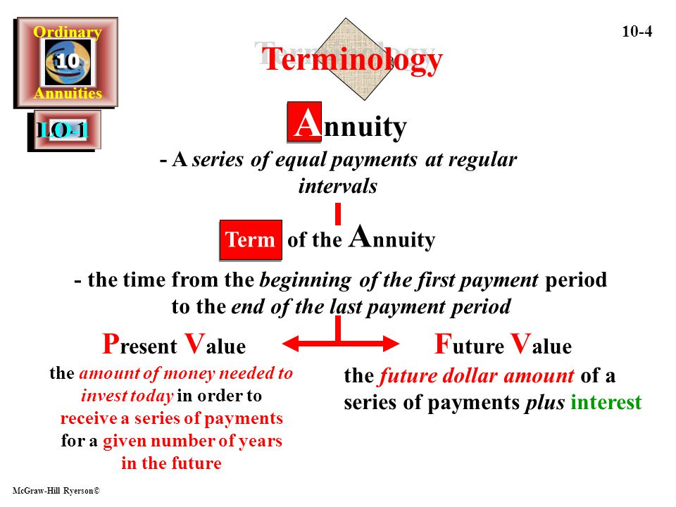 Ordinary Annuities Ordinary Annuities1010 McGraw-Hill Ryerson© 10-5 Terminology … is the amount of each payment in an annuity PMT … is the number of payments in the annuity n payment interval ordinary annuities … is the time between successive payments in an annuity … are ones in which payments are made at the end of each payment interval