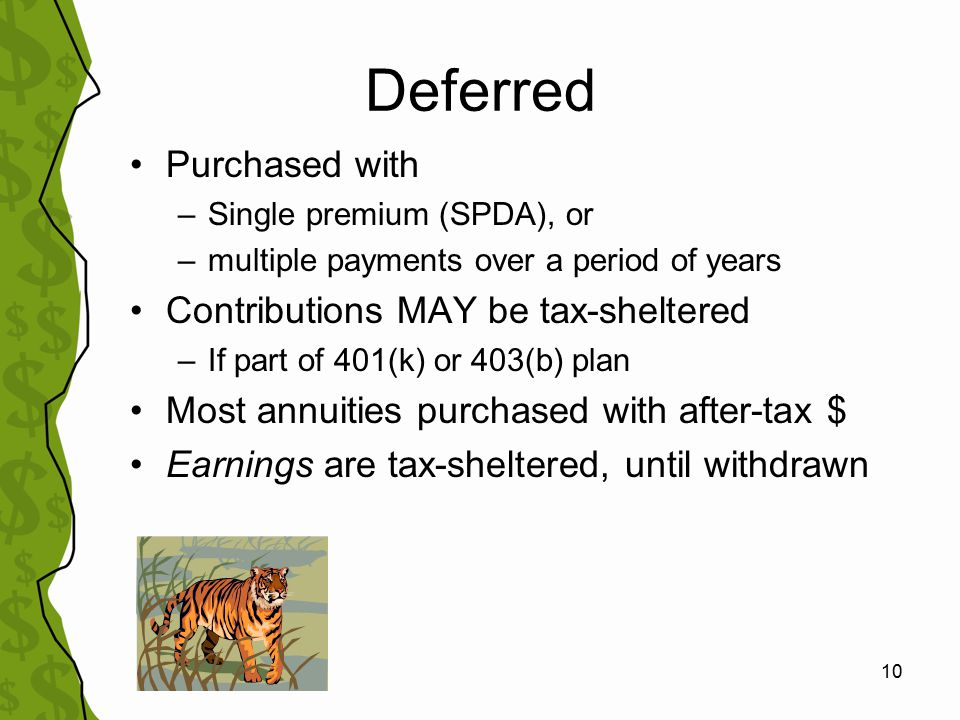 11 Types of Deferred Annuities Fixed Annuity: your money earns interest at rates set by the insurance company.