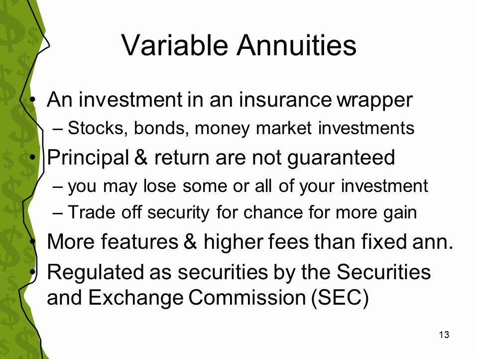 14 Equity Indexed Annuities Complicated investment for sophisticated investors Minimum guaranteed return Rate of return on your investment is based on an underlying index such as the S&P 500 –One of the most confusing features of an EIA is the method used to calculate the gain in the index to which the annuity is linked.