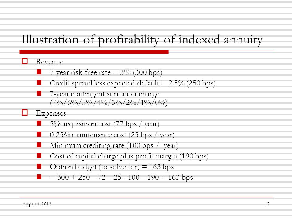 August 4, 201217 Illustration of profitability of indexed annuity  Revenue 7-year risk-free rate = 3% (300 bps) Credit spread less expected default = 2.5% (250 bps) 7-year contingent surrender charge (7%/6%/5%/4%/3%/2%/1%/0%)  Expenses 5% acquisition cost (72 bps / year) 0.25% maintenance cost (25 bps / year) Minimum crediting rate (100 bps / year) Cost of capital charge plus profit margin (190 bps) Option budget (to solve for) = 163 bps = 300 + 250 – 72 – 25 - 100 – 190 = 163 bps