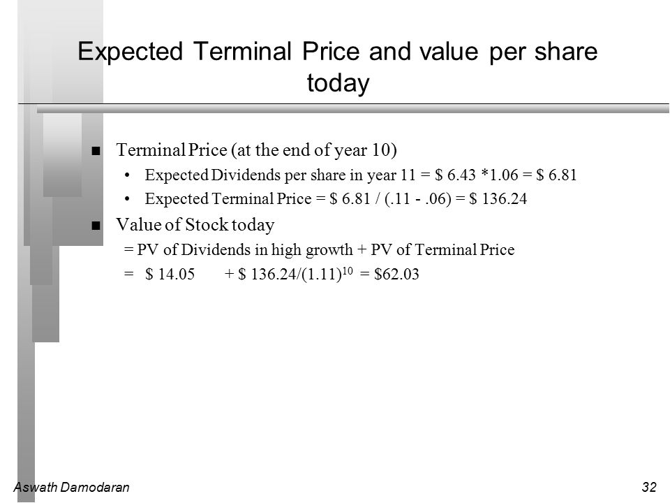 Aswath Damodaran32 Expected Terminal Price and value per share today Terminal Price (at the end of year 10) Expected Dividends per share in year 11 = $ 6.43 *1.06 = $ 6.81 Expected Terminal Price = $ 6.81 / (.11 -.06) = $ 136.24 Value of Stock today = PV of Dividends in high growth + PV of Terminal Price =$ 14.05 + $ 136.24/(1.11) 10 = $62.03