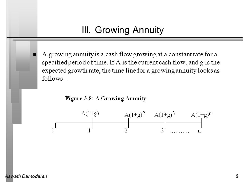 Aswath Damodaran8 III. Growing Annuity A growing annuity is a cash flow growing at a constant rate for a specified period of time. If A is the current
