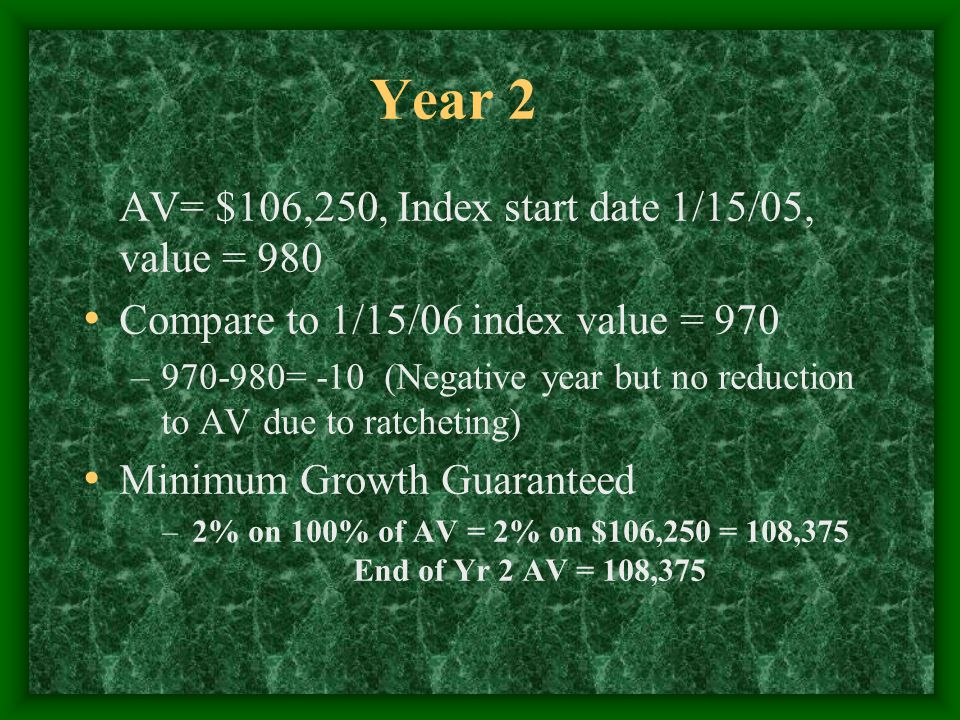 Year 2 AV= $106,250, Index start date 1/15/05, value = 980 Compare to 1/15/06 index value = 970 –970-980= -10 (Negative year but no reduction to AV due to ratcheting) Minimum Growth Guaranteed –2% on 100% of AV = 2% on $106,250 = 108,375 End of Yr 2 AV = 108,375