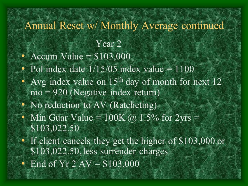 Annual Reset w/ Monthly Average continued Year 2 Accum Value = $103,000 Pol index date 1/15/05 index value = 1100 Avg index value on 15 th day of month for next 12 mo = 920 (Negative index return) No reduction to AV (Ratcheting) Min Guar Value = 100K @ 1.5% for 2yrs = $103,022.50 If client cancels they get the higher of $103,000 or $103,022.50, less surrender charges End of Yr 2 AV = $103,000