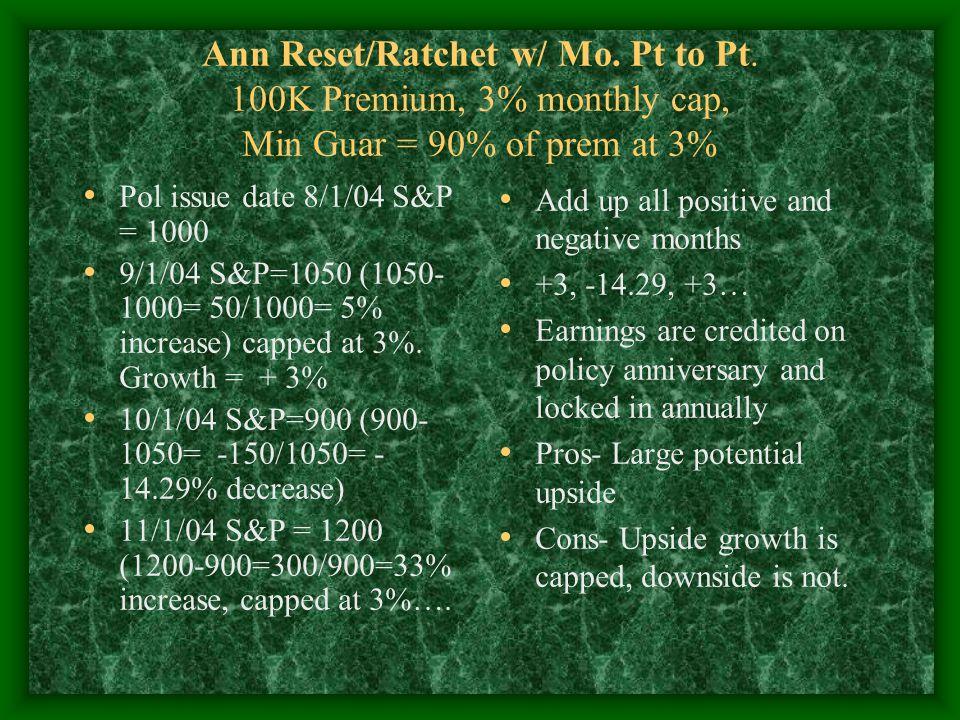 Ann Reset/Ratchet w/ Mo. Pt to Pt.