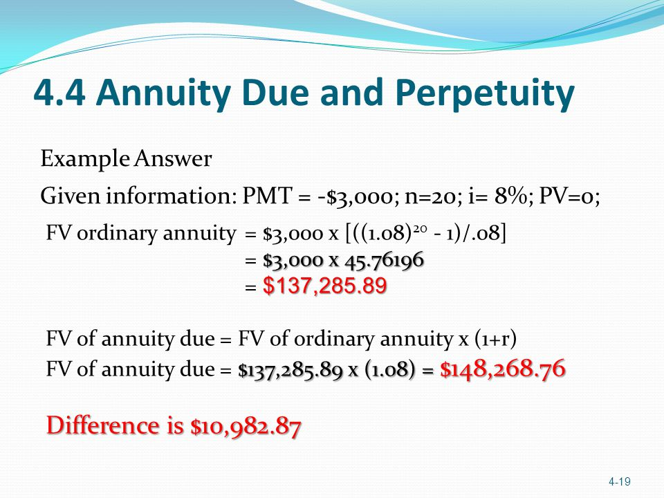 4.4 Annuity Due and Perpetuity Example Answer Given information: PMT = -$3,000; n=20; i= 8%; PV=0; 4-19 FV ordinary annuity= $3,000 x [((1.08) 20 - 1)/.08] $3,000 x 45.76196 = $3,000 x 45.76196 $137,285.89 = $137,285.89 FV of annuity due = FV of ordinary annuity x (1+r) $137,285.89 x (1.08) = $148,268.76 FV of annuity due = $137,285.89 x (1.08) = $148,268.76 Difference is $10,982.87