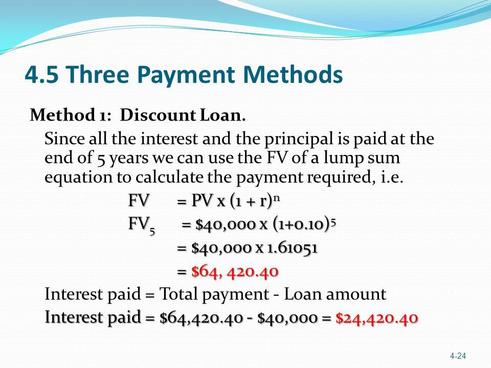 4.5 Three Payment Methods Method 1: Discount Loan.