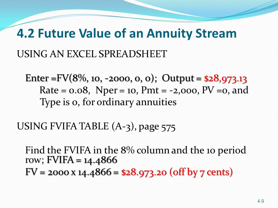 4.2 Future Value of an Annuity Stream USING AN EXCEL SPREADSHEET Enter =FV(8%, 10, -2000, 0, 0); Output = $28,973.13 Rate = 0.08, Nper = 10, Pmt = -2,