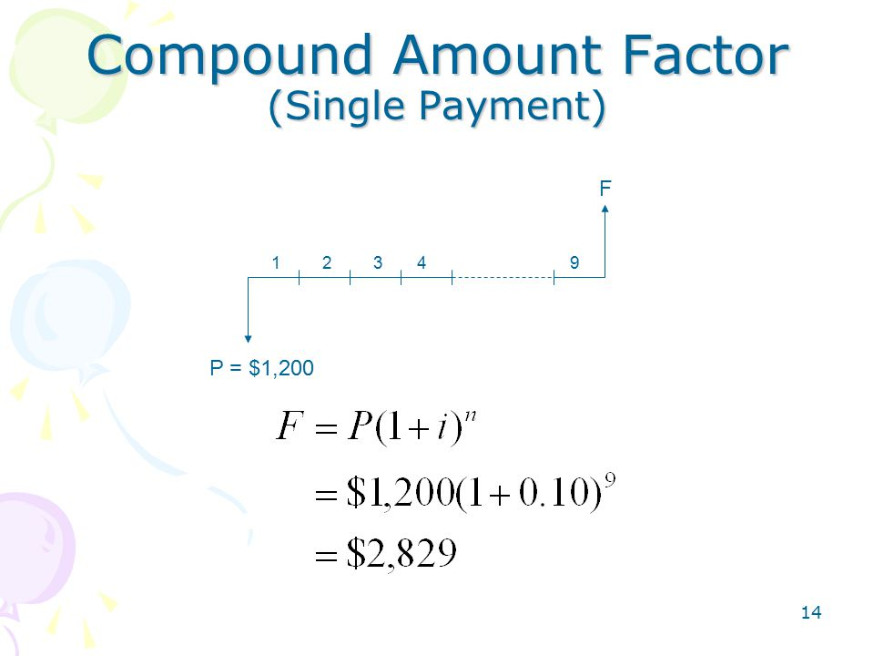 14 Compound Amount Factor (Single Payment) P = $1,200 12349 F