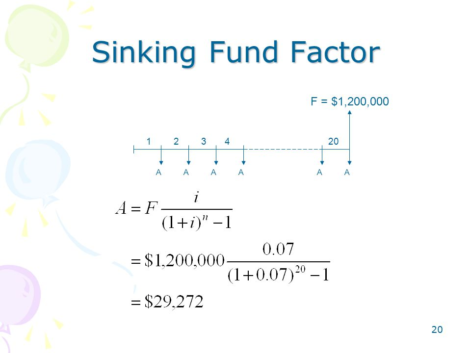 20 Sinking Fund Factor 123420 F = $1,200,000 AAAAAA