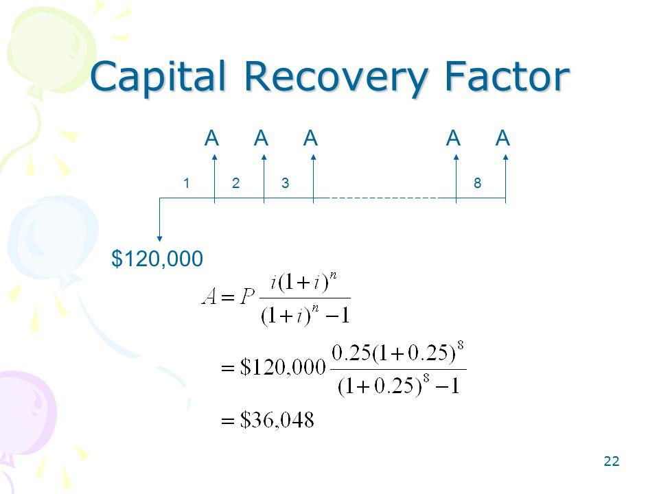 22 Capital Recovery Factor $120,000 1238 AAAAA
