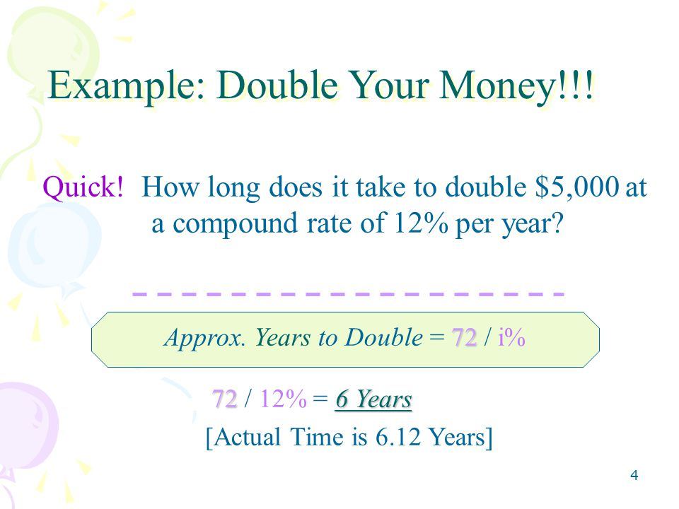 4 72 Approx. Years to Double = 72 / i% 726 Years 72 / 12% = 6 Years [Actual Time is 6.12 Years] Quick! How long does it take to double $5,000 at a com
