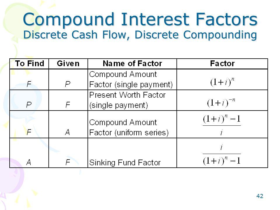 42 Compound Interest Factors Discrete Cash Flow, Discrete Compounding
