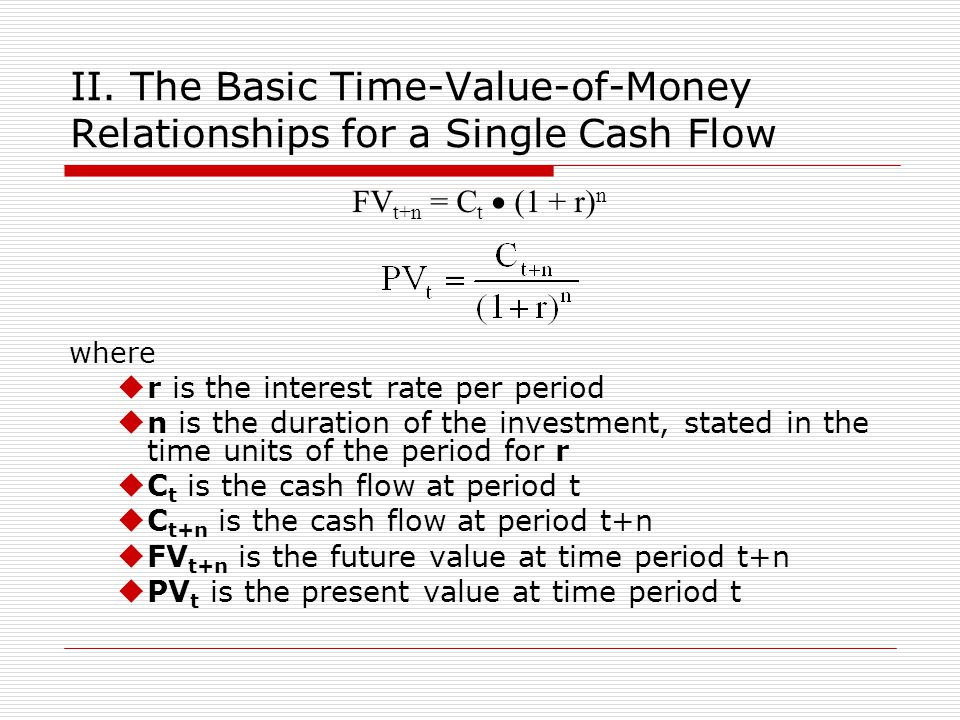 II. The Basic Time-Value-of-Money Relationships for a Single Cash Flow FV t+n = C t  (1 + r) n where ur is the interest rate per period un is the dur