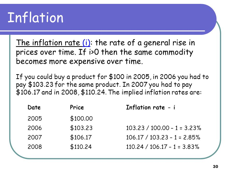 30 Inflation The inflation rate (i): the rate of a general rise in prices over time.